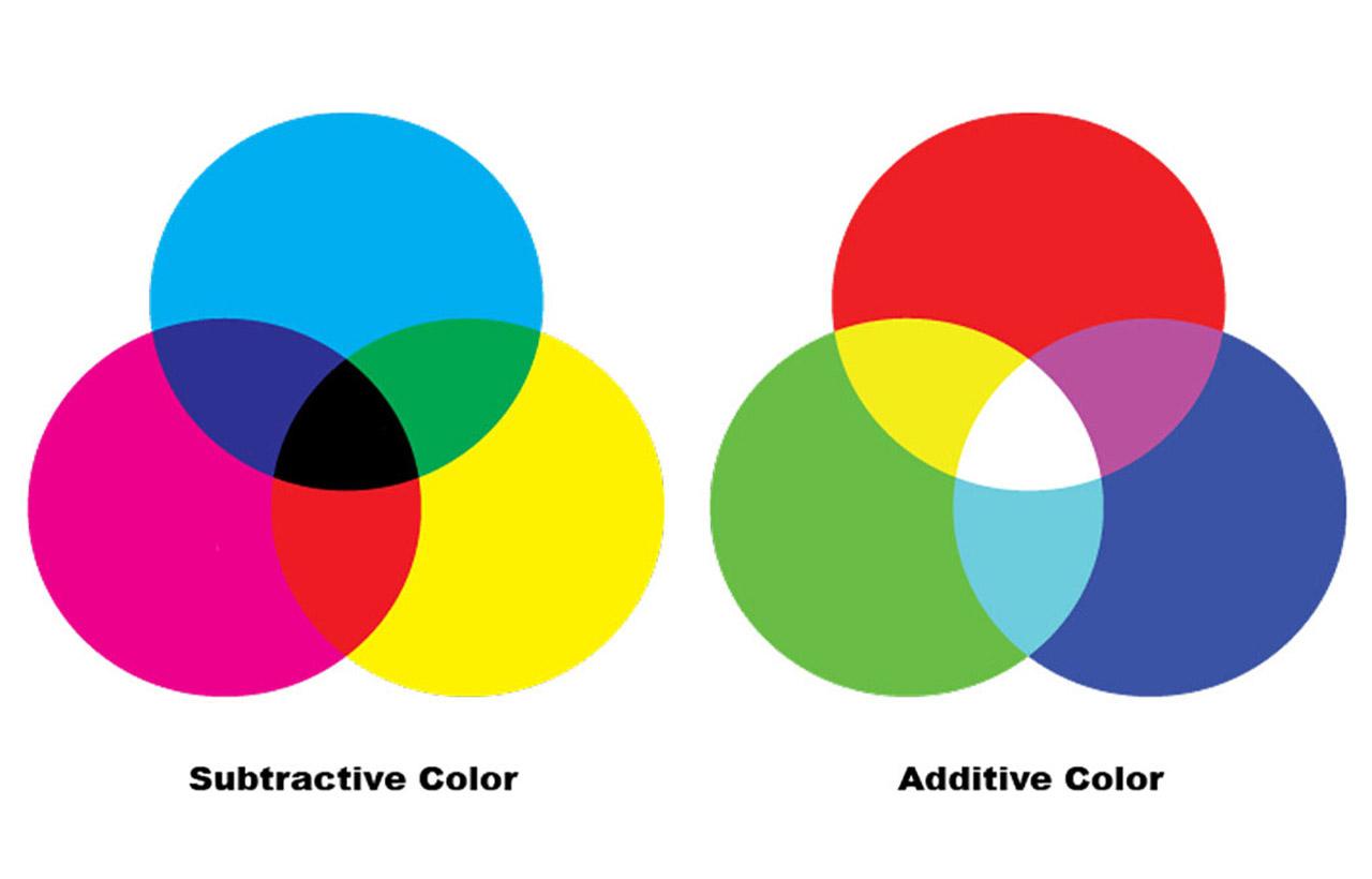 Называют которые цвета людей как путают