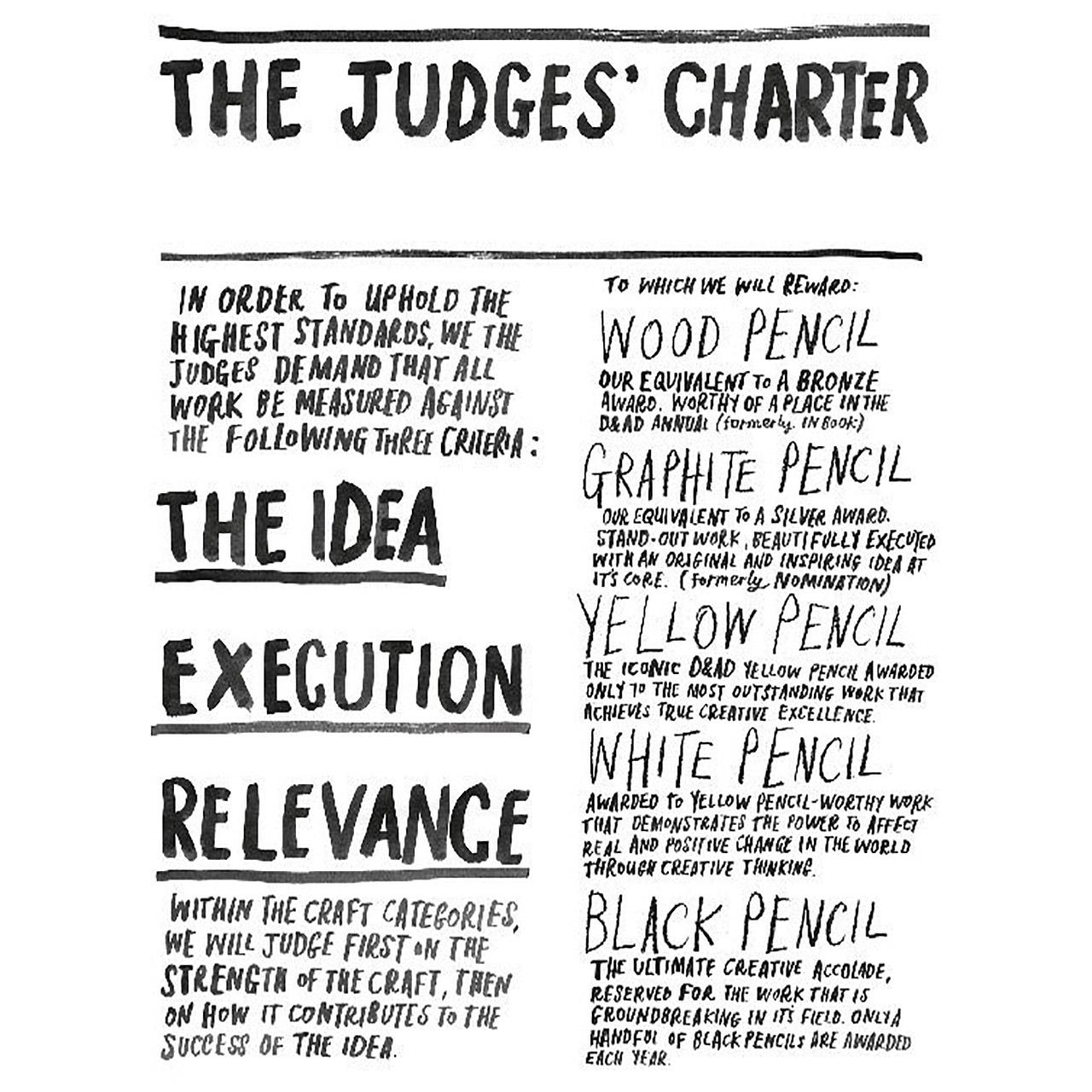Dad Judgingweek Charter 4